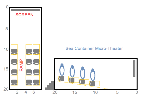 seacontainermicrotheater